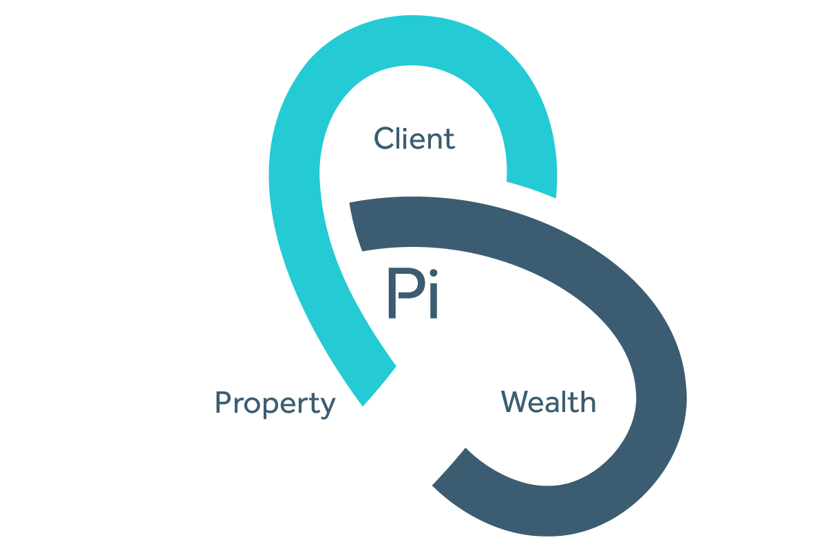 Pi Logo Venn diagram. It shows Pi at the centre with the Client, Property and Wealth